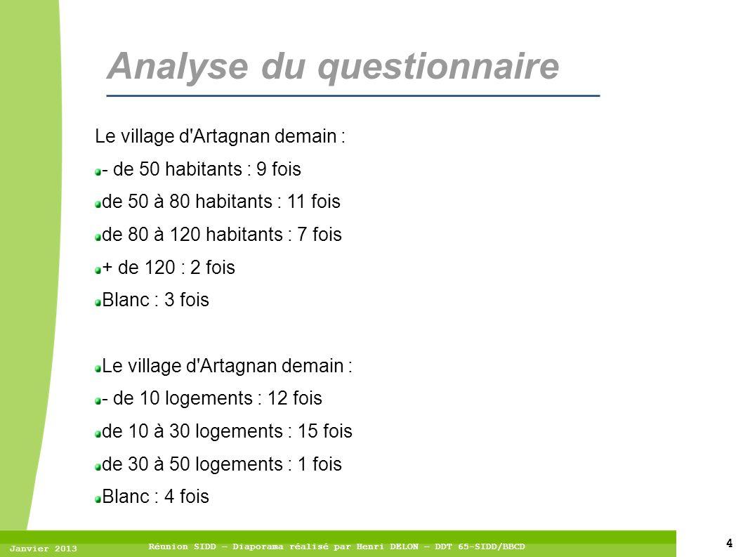 4 Janvier 2013 Réunion SIDD – Diaporama réalisé par Henri DELON – DDT 65-SIDD/BBCD Analyse du questionnaire Le village d'Artagnan demain : - de 50 hab