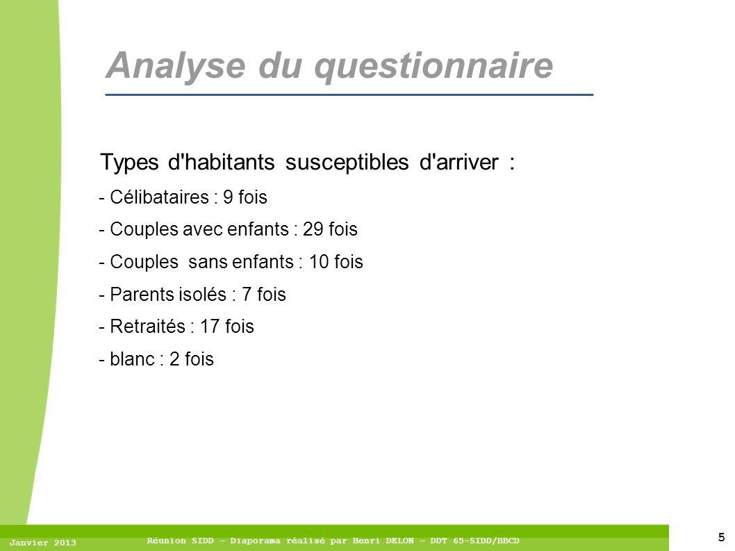 5 Janvier 2013 Réunion SIDD – Diaporama réalisé par Henri DELON – DDT 65-SIDD/BBCD Analyse du questionnaire Types d'habitants susceptibles d'arriver :