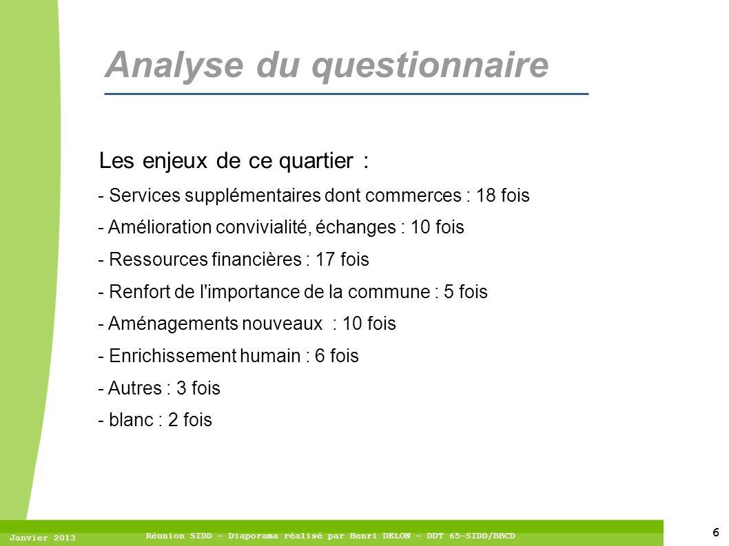 6 Janvier 2013 Réunion SIDD – Diaporama réalisé par Henri DELON – DDT 65-SIDD/BBCD Analyse du questionnaire Les enjeux de ce quartier : - Services sup