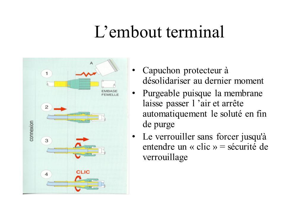 Lembout terminal Capuchon protecteur à désolidariser au dernier moment Purgeable puisque la membrane laisse passer l air et arrête automatiquement le