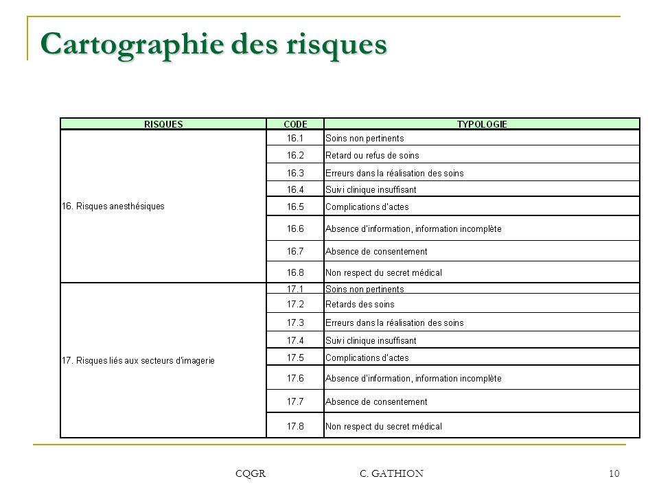 CQGR C. GATHION 10 Cartographie des risques