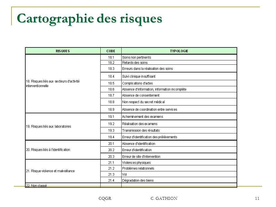 CQGR C. GATHION 11 Cartographie des risques