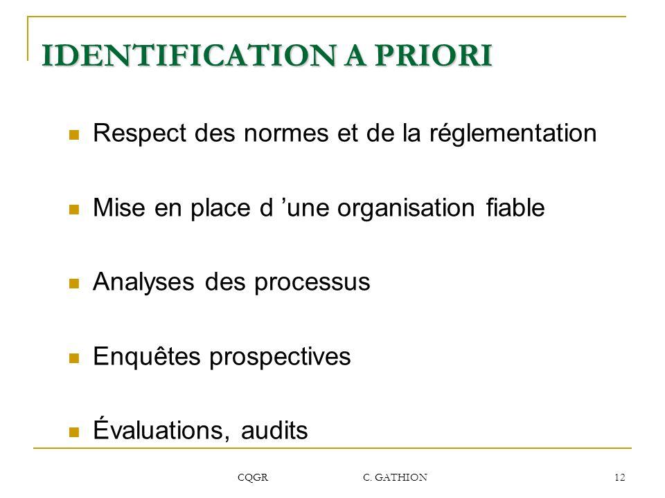 CQGR C. GATHION 12 IDENTIFICATION A PRIORI Respect des normes et de la réglementation Mise en place d une organisation fiable Analyses des processus E