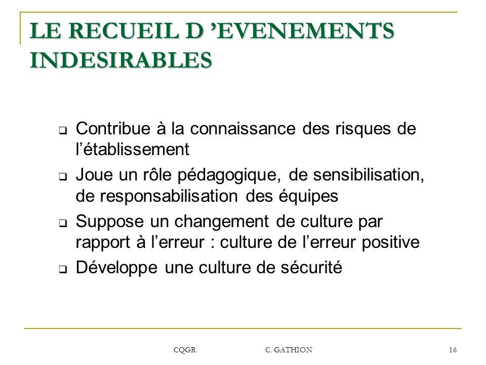 CQGR C. GATHION 16 LE RECUEIL D EVENEMENTS INDESIRABLES Contribue à la connaissance des risques de létablissement Joue un rôle pédagogique, de sensibi
