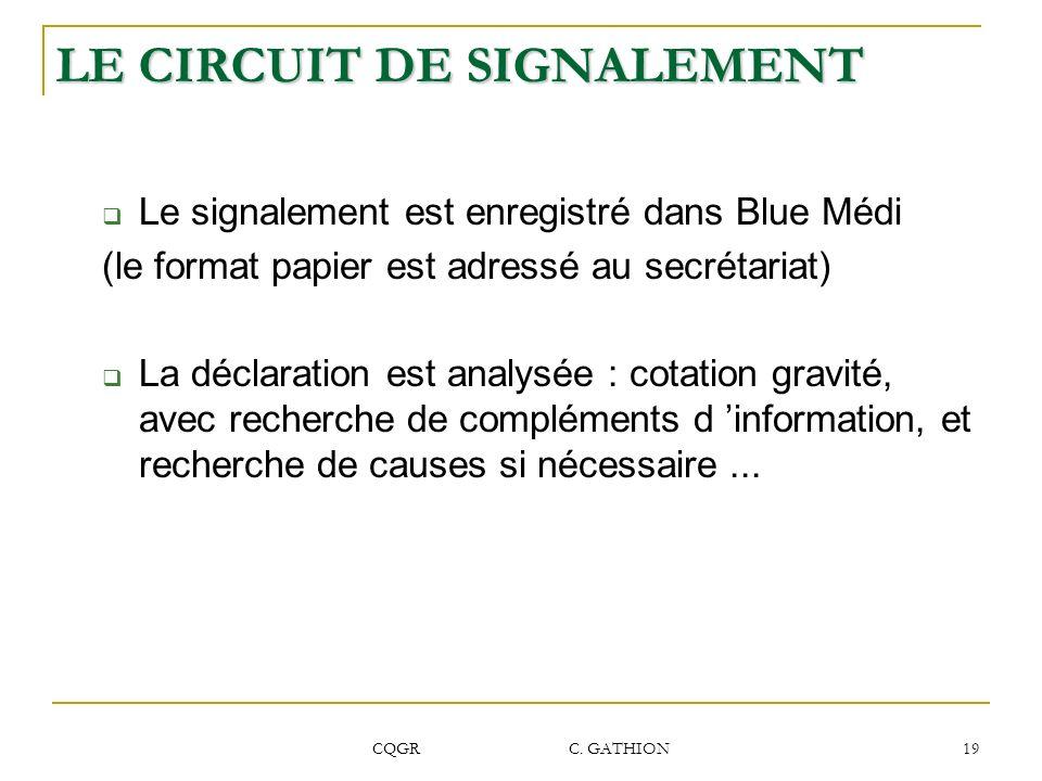 CQGR C. GATHION 19 LE CIRCUIT DE SIGNALEMENT Le signalement est enregistré dans Blue Médi (le format papier est adressé au secrétariat) La déclaration
