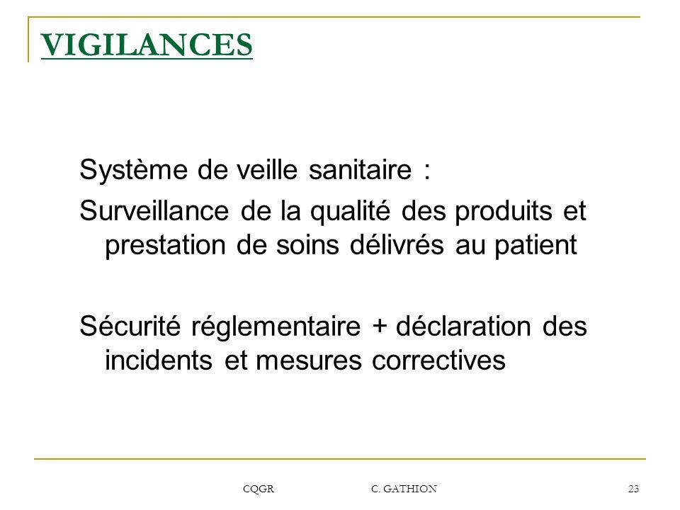 CQGR C. GATHION 23 VIGILANCES Système de veille sanitaire : Surveillance de la qualité des produits et prestation de soins délivrés au patient Sécurit