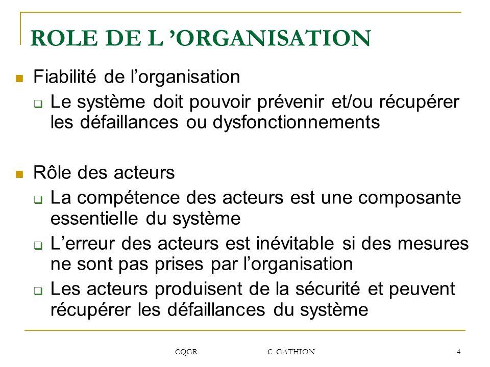 CQGR C. GATHION 4 ROLE DE L ORGANISATION Fiabilité de lorganisation Le système doit pouvoir prévenir et/ou récupérer les défaillances ou dysfonctionne