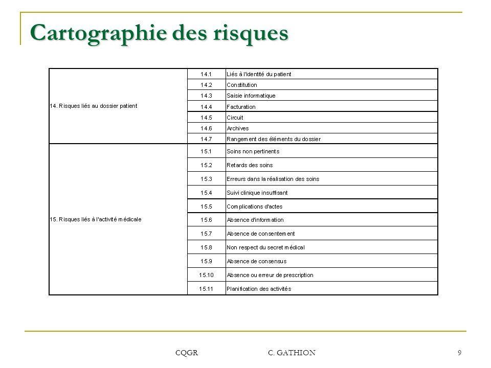 CQGR C. GATHION 9 Cartographie des risques