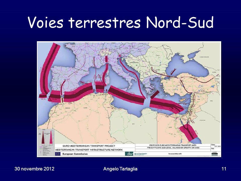 30 novembre 2012Angelo Tartaglia11 Voies terrestres Nord-Sud