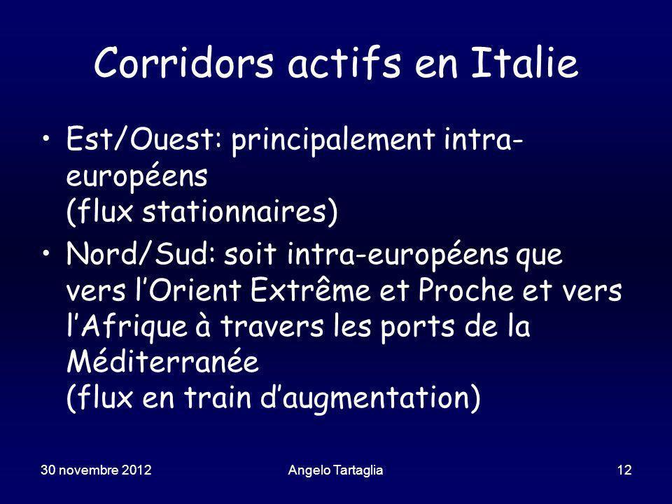 30 novembre 2012Angelo Tartaglia12 Corridors actifs en Italie Est/Ouest: principalement intra- européens (flux stationnaires) Nord/Sud: soit intra-européens que vers lOrient Extrême et Proche et vers lAfrique à travers les ports de la Méditerranée (flux en train daugmentation)