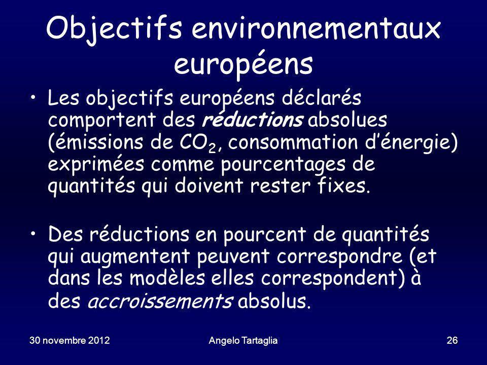 30 novembre 2012Angelo Tartaglia26 Objectifs environnementaux européens Les objectifs européens déclarés comportent des réductions absolues (émissions de CO 2, consommation dénergie) exprimées comme pourcentages de quantités qui doivent rester fixes.