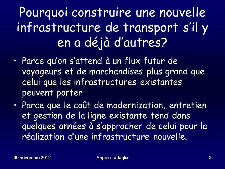 30 novembre 2012Angelo Tartaglia24 La répartition modale LEurope déclare la nécessité de réduir le transport routier à lavantage du transport par rail La NLTL est présentée comme ayant essentiellement ce but Le modèle LTF qui prévoit une très grande augmentation des flux prévoit de même unaugmentation du transport routier à travers les valées de Maurienne et de Suse