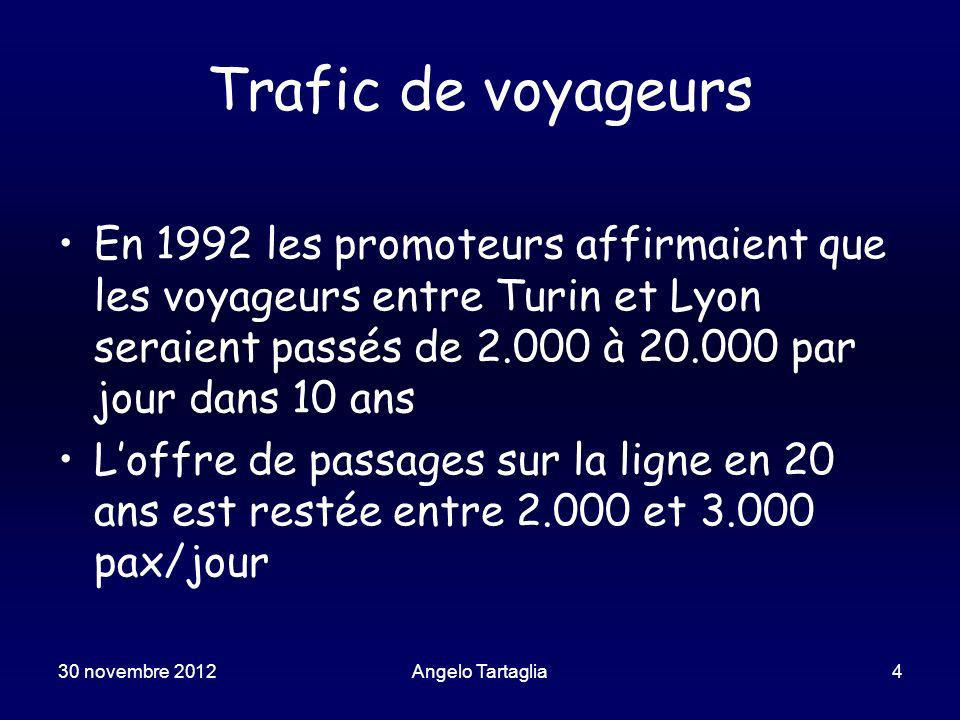 30 novembre 2012Angelo Tartaglia4 Trafic de voyageurs En 1992 les promoteurs affirmaient que les voyageurs entre Turin et Lyon seraient passés de 2.000 à 20.000 par jour dans 10 ans Loffre de passages sur la ligne en 20 ans est restée entre 2.000 et 3.000 pax/jour