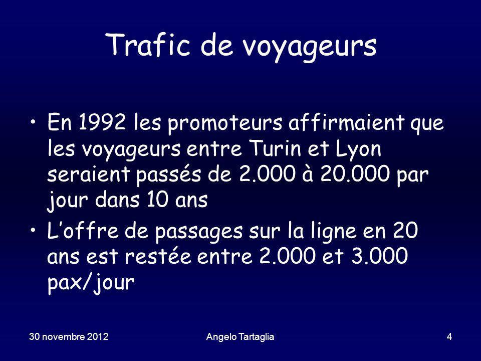 30 novembre 2012Angelo Tartaglia25 Tendences en Europe (rail/total) 200020072008 Europe (27) 20%18% France21%16% Suisse53%54% Italie11%12% Lyon-Turin actuel (2010): 25%