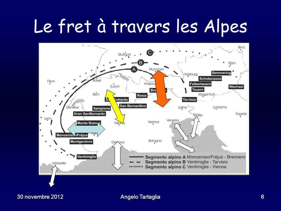30 novembre 2012Angelo Tartaglia7 Données quantitatives 1999200920102011 Frontière Route (Mton/a n) Rail (Mton/ an) TotalRouteRailTotalRouteRailTotalRouteRailTotal France37,810,24835,32,838,1 3,241,238,73,542,2 Autriche58,727,986,670,132,8102,974,438,1112,576,338,4114,7 Suisse8,418,426,813,421,034,414,324,138,414,525,640,1 Arc alpin104,956,5161,4118,756,6175,3126,865,3192,2129,467,6197,0