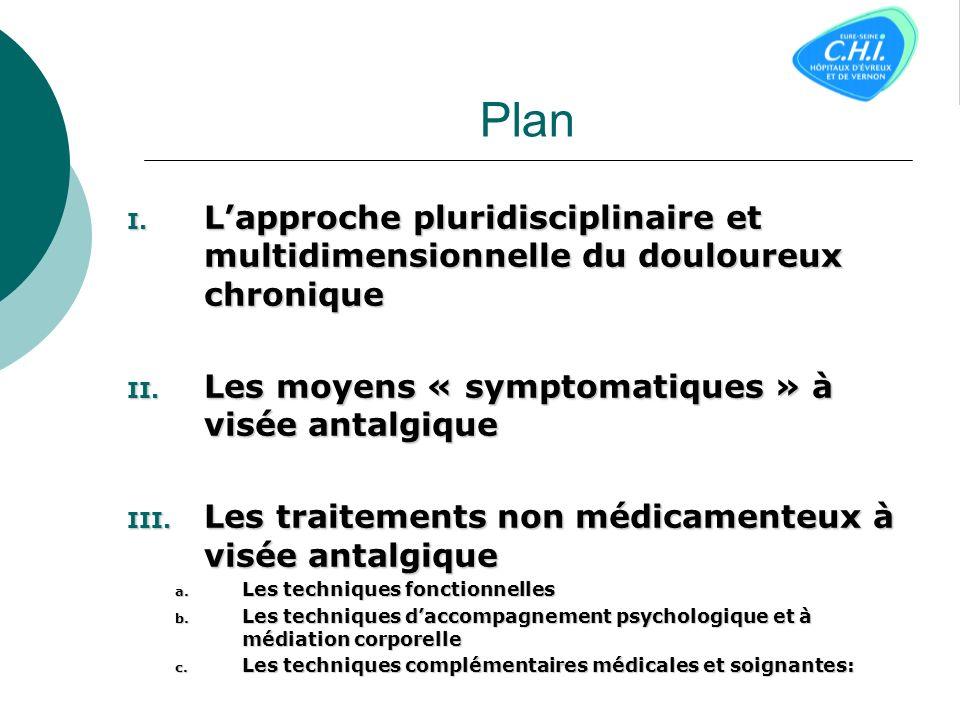 Les techniques non médicamenteuses dans la PEC du douloureux chronique Dr LAPLAGNE A. Dr DJEDID RAMDANE. Mme LEROY D. (CDS) Mme BERNHART L. (IDE)