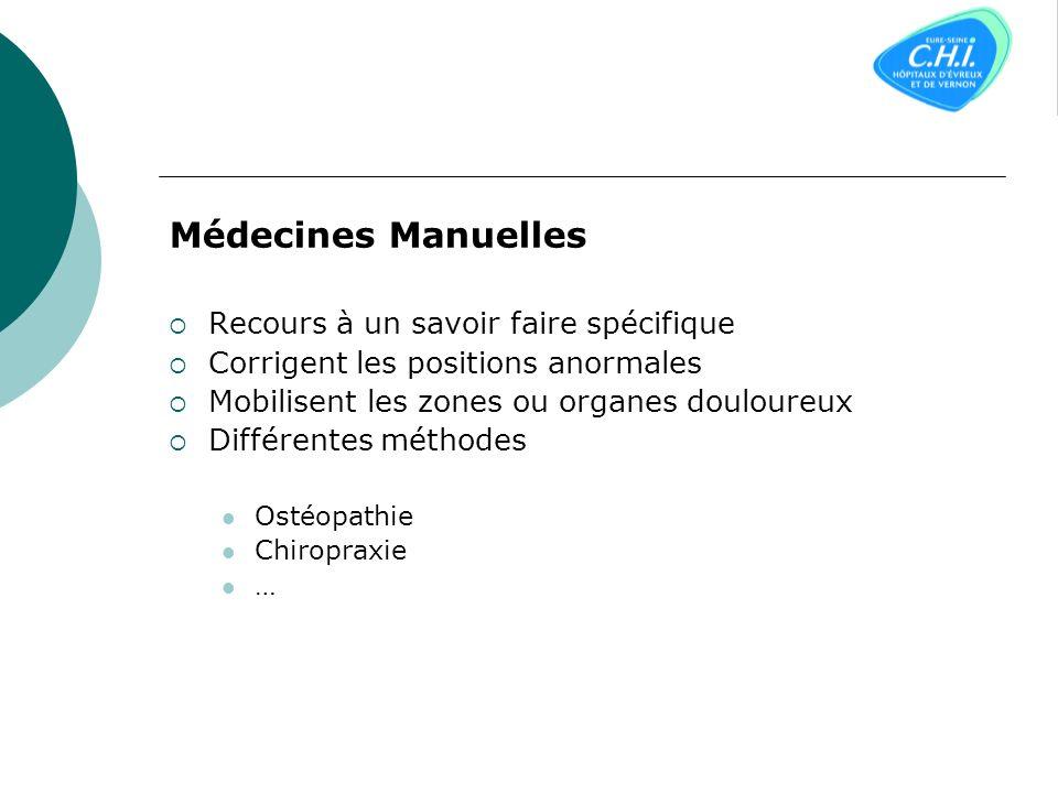 Médecines Manuelles Recours à un savoir faire spécifique Corrigent les positions anormales Mobilisent les zones ou organes douloureux Différentes méthodes Ostéopathie Chiropraxie …