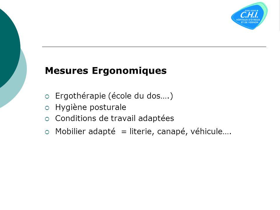 Mesures Ergonomiques Ergothérapie (école du dos….) Hygiène posturale Conditions de travail adaptées Mobilier adapté = literie, canapé, véhicule….