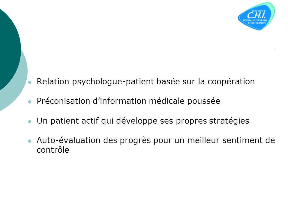 Relation psychologue-patient basée sur la coopération Préconisation dinformation médicale poussée Un patient actif qui développe ses propres stratégies Auto-évaluation des progrès pour un meilleur sentiment de contrôle