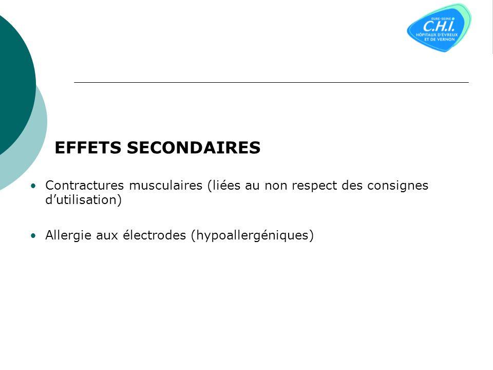 EFFETS SECONDAIRES Contractures musculaires (liées au non respect des consignes dutilisation) Allergie aux électrodes (hypoallergéniques)