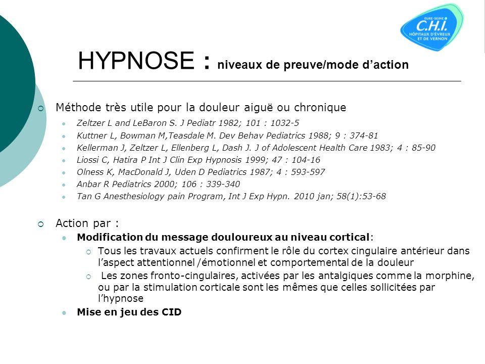 HYPNOSE : niveaux de preuve/mode daction Méthode très utile pour la douleur aiguë ou chronique Zeltzer L and LeBaron S.