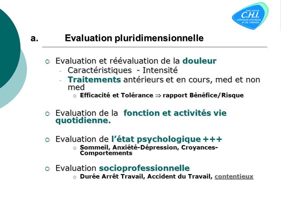 Le cadre global de PEC du douloureux chronique Ce dont on parle: Ce dont on parle: douloureux chronique >6 mois douloureux chronique >6 mois sans mala