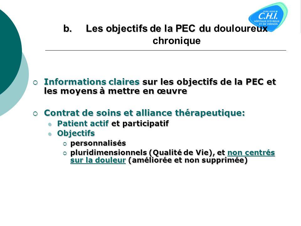 a.Evaluation pluridimensionnelle Evaluation et réévaluation de la douleur Evaluation et réévaluation de la douleur - Caractéristiques - Intensité - Tr