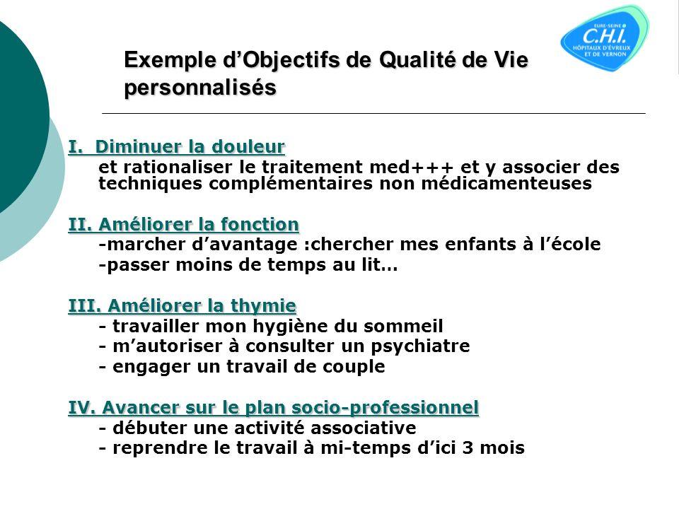 Exemple dObjectifs de Qualité de Vie personnalisés I.
