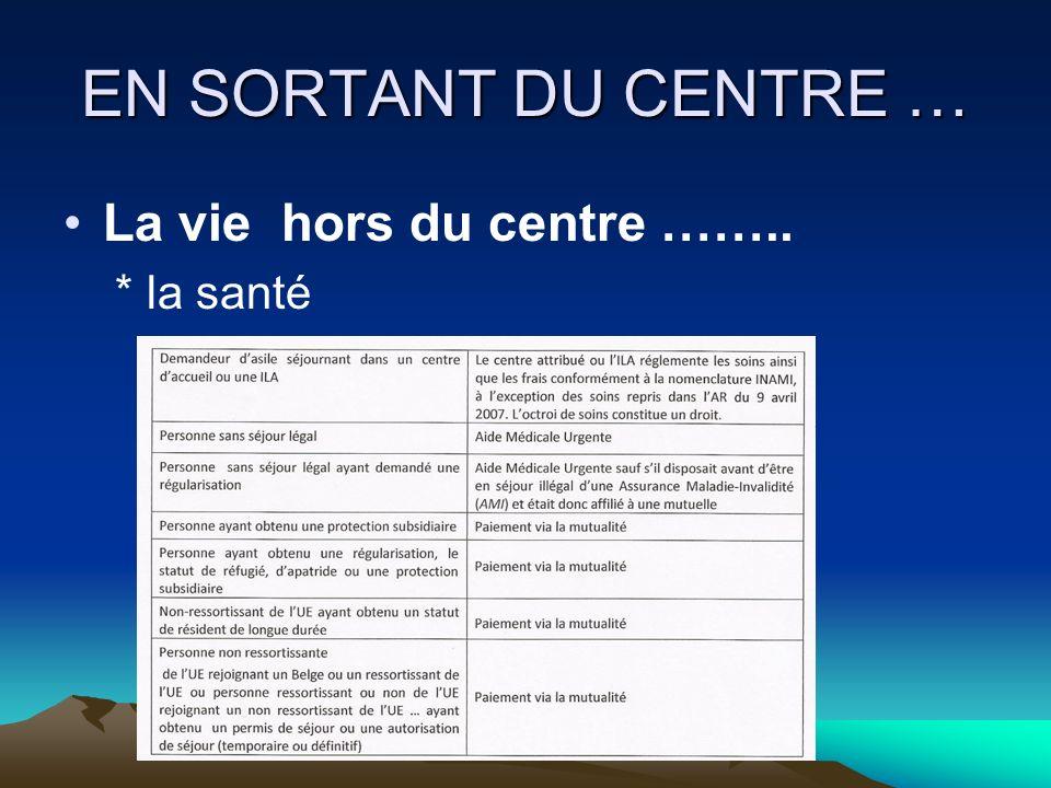 EN SORTANT DU CENTRE … La vie hors du centre …….. organisation des soins