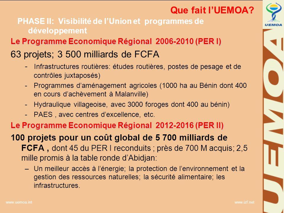www.uemoa.int www.izf.net Que fait lUEMOA? PHASE II: Visibilité de lUnion et programmes de développement Le Programme Economique Régional 2006-2010 (P