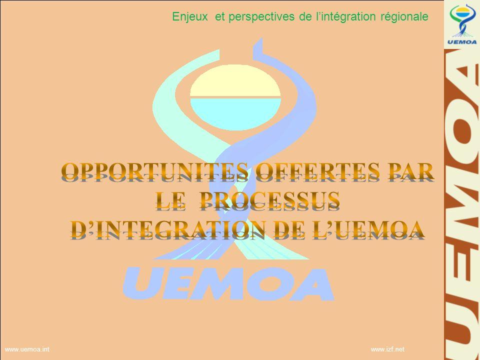 www.uemoa.int www.izf.net Enjeux et perspectives de lintégration régionale