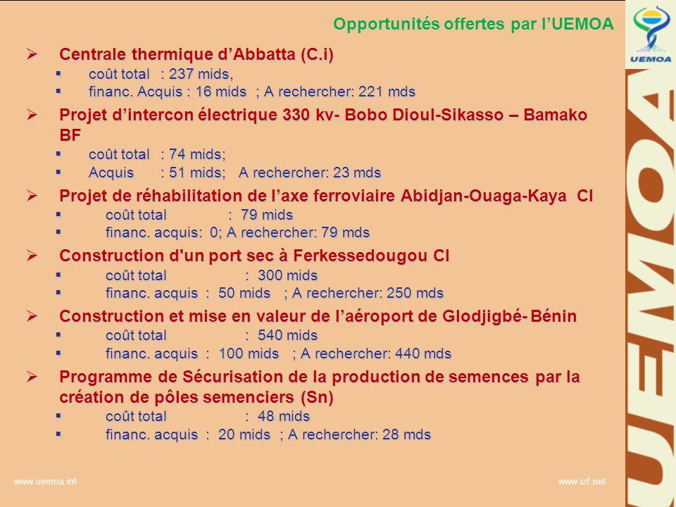 www.uemoa.int www.izf.net Opportunités offertes par lUEMOA Centrale thermique dAbbatta (C.i) Centrale thermique dAbbatta (C.i) coût total: 237 mids, c