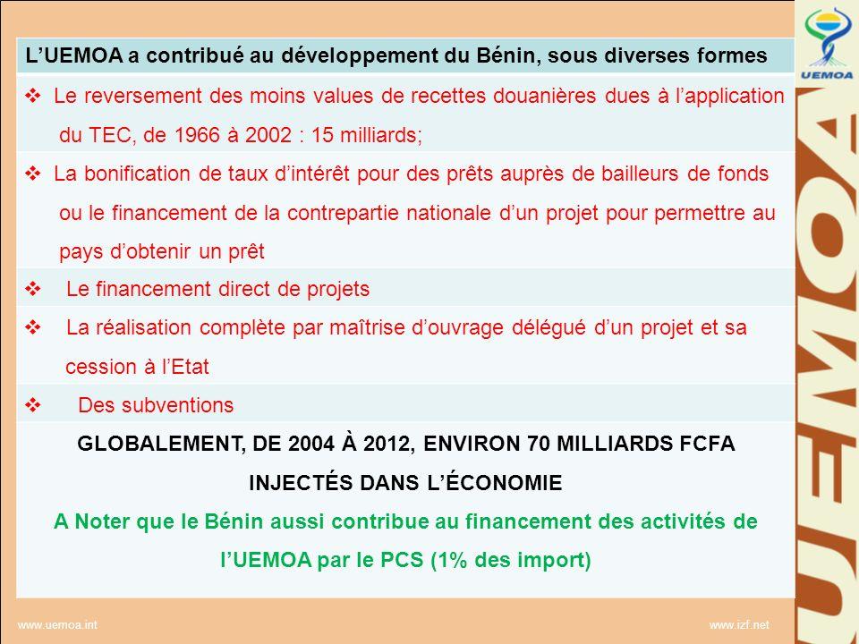 www.uemoa.int www.izf.net LUEMOA a contribué au développement du Bénin, sous diverses formes Le reversement des moins values de recettes douanières du