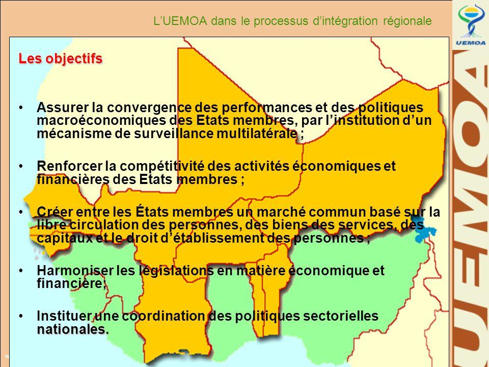 www.uemoa.int Journées Portes ouvertes sur lUEMOA- Cotonou, 26 sept-01 oct 2011 www.izf.net LUEMOA dans le processus dintégration régionale Les object