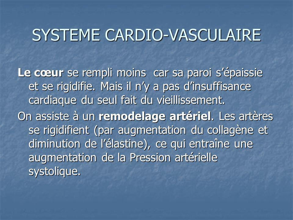 SYSTEME CARDIO-VASCULAIRE Le cœur se rempli moins car sa paroi sépaissie et se rigidifie.