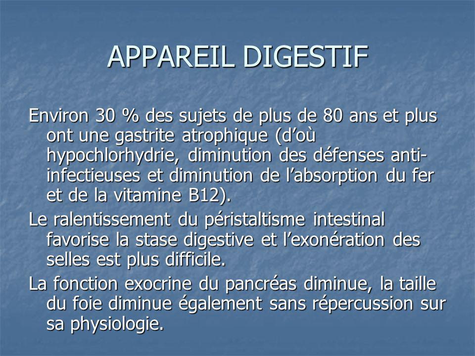 APPAREIL DIGESTIF Environ 30 % des sujets de plus de 80 ans et plus ont une gastrite atrophique (doù hypochlorhydrie, diminution des défenses anti- infectieuses et diminution de labsorption du fer et de la vitamine B12).