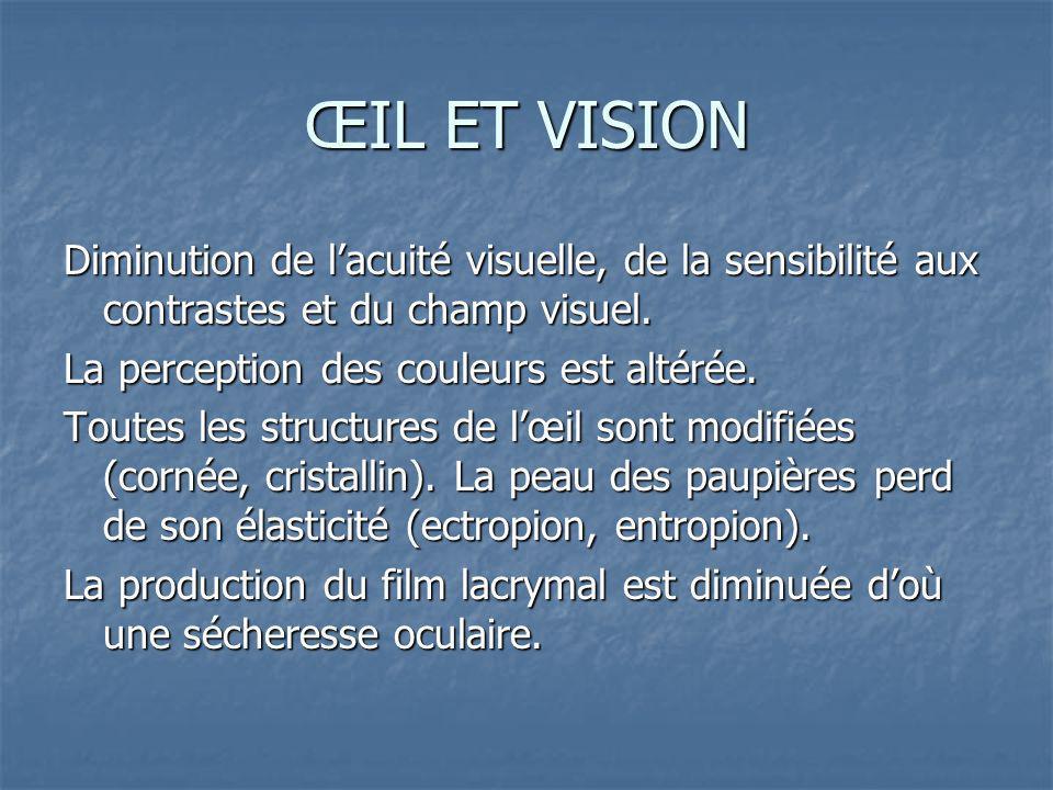 ŒIL ET VISION Diminution de lacuité visuelle, de la sensibilité aux contrastes et du champ visuel.