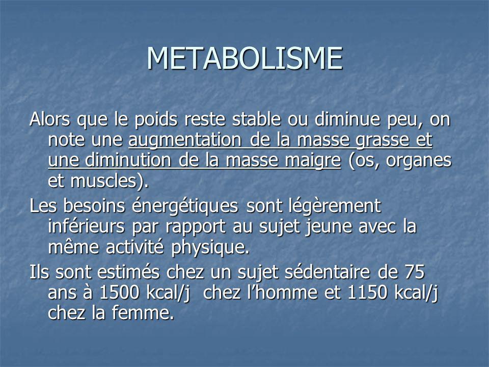 METABOLISME Alors que le poids reste stable ou diminue peu, on note une augmentation de la masse grasse et une diminution de la masse maigre (os, organes et muscles).