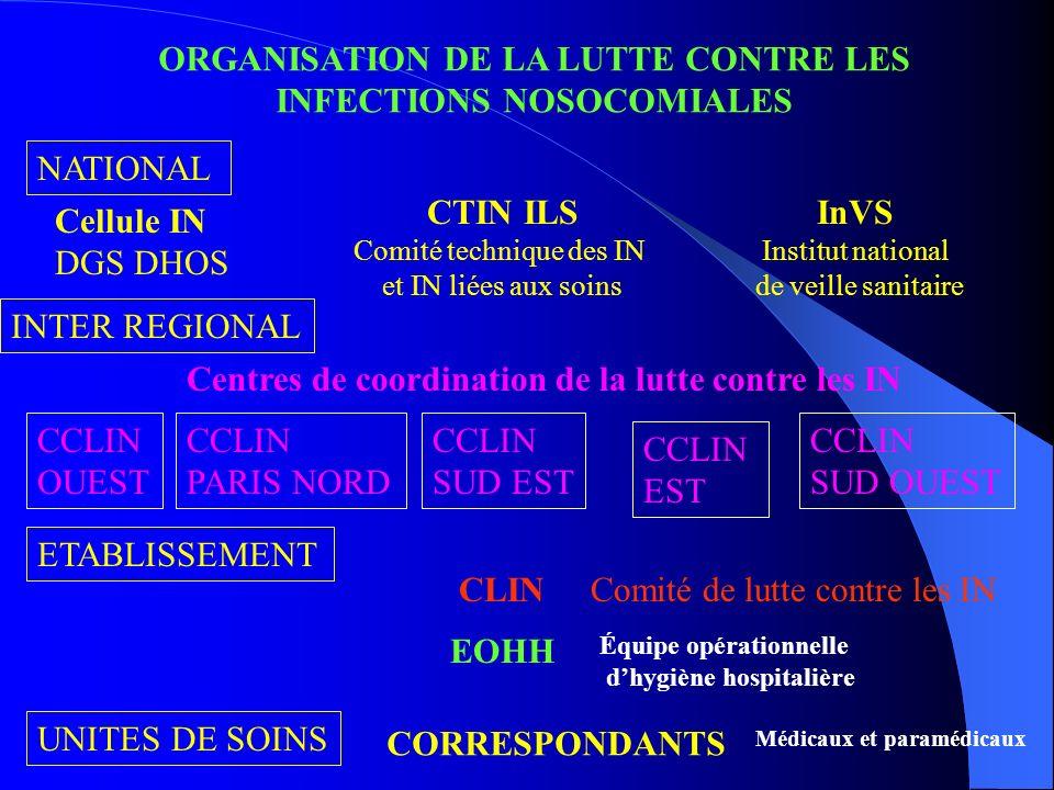 ORGANISATION DE LA LUTTE CONTRE LES INFECTIONS NOSOCOMIALES NATIONAL Cellule IN DGS DHOS CTIN ILS Comité technique des IN et IN liées aux soins InVS I