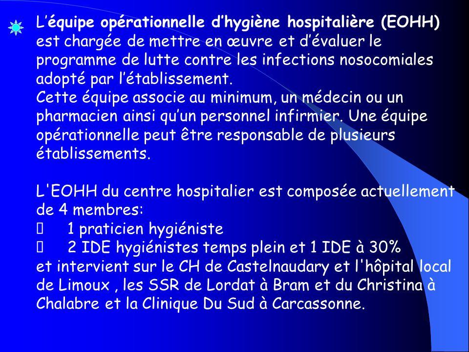 Léquipe opérationnelle dhygiène hospitalière (EOHH) est chargée de mettre en œuvre et dévaluer le programme de lutte contre les infections nosocomiale