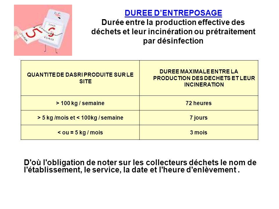 DUREE DENTREPOSAGE Durée entre la production effective des déchets et leur incinération ou prétraitement par désinfection QUANTITE DE DASRI PRODUITE S