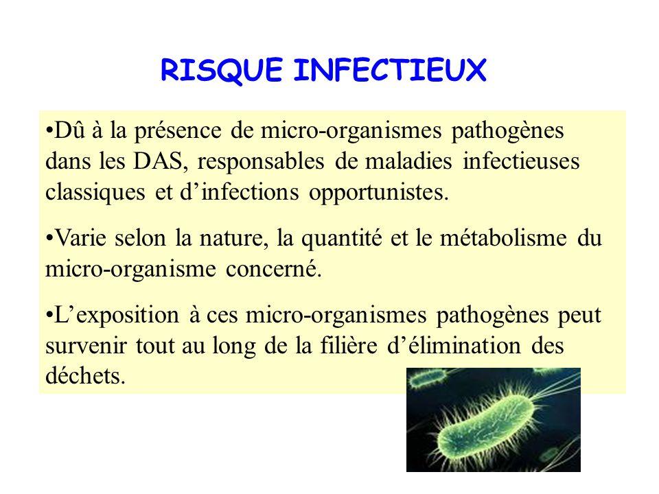 Dû à la présence de micro-organismes pathogènes dans les DAS, responsables de maladies infectieuses classiques et dinfections opportunistes. Varie sel