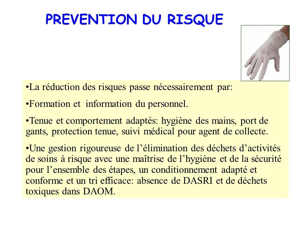 PREVENTION DU RISQUE La réduction des risques passe nécessairement par: Formation et information du personnel. Tenue et comportement adaptés: hygiène