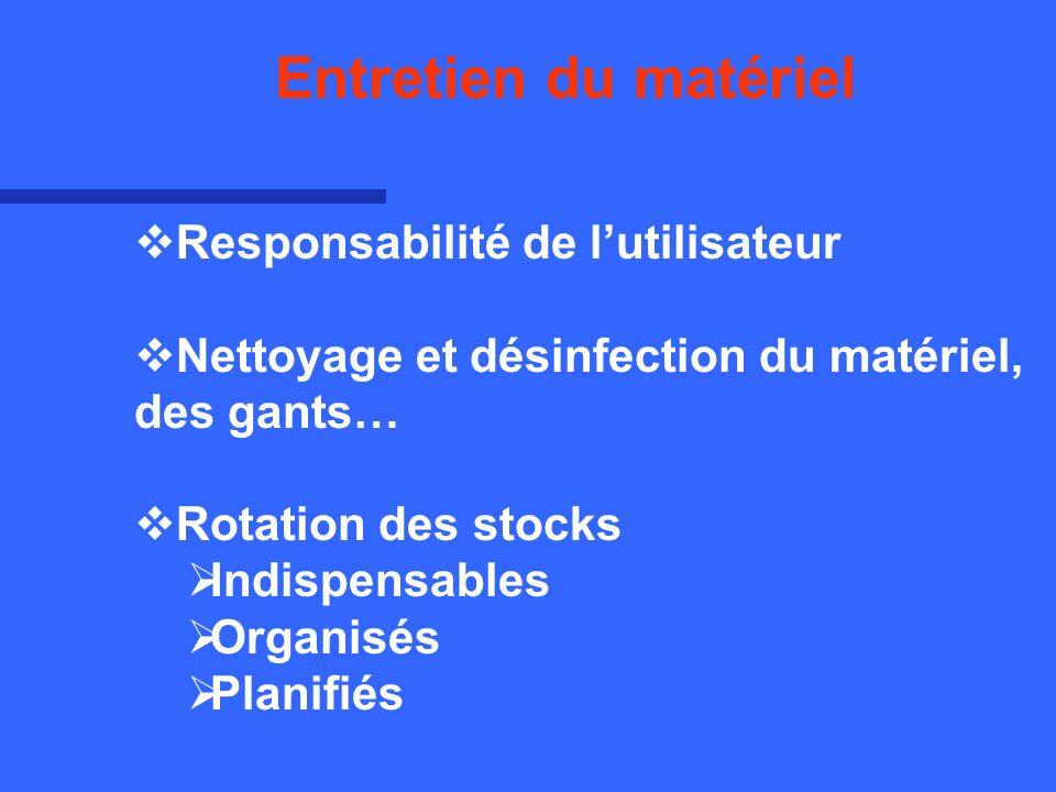 Responsabilité de lutilisateur Nettoyage et désinfection du matériel, des gants… Rotation des stocks Indispensables Organisés Planifiés Entretien du m