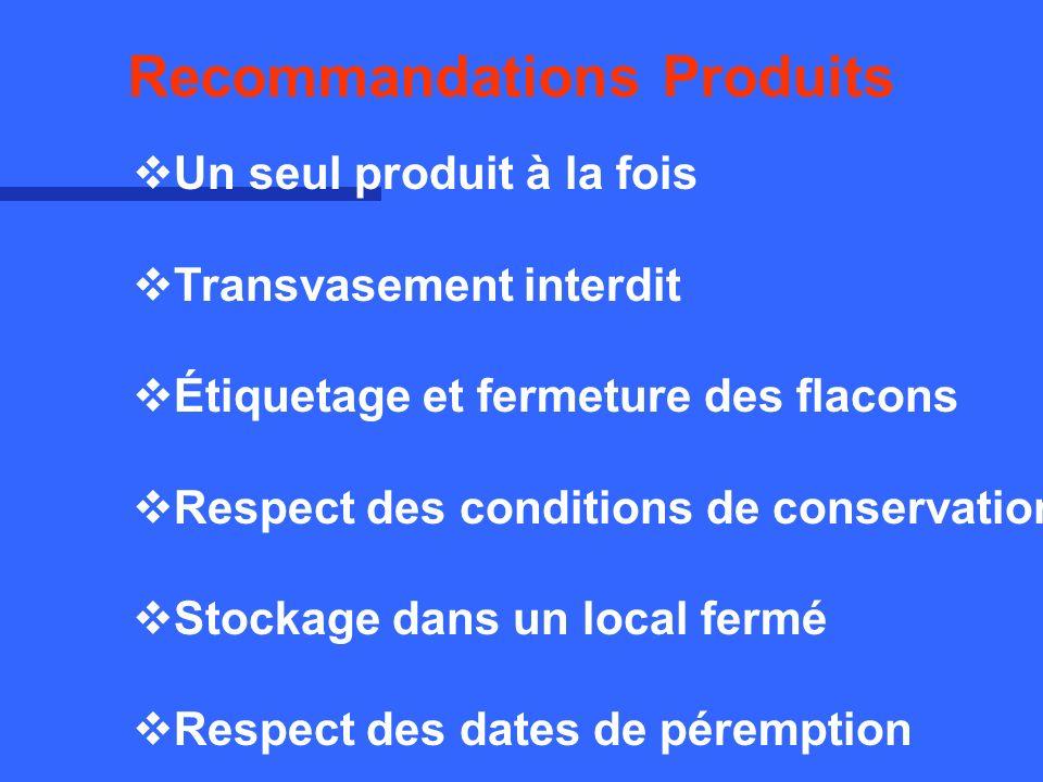 Un seul produit à la fois Transvasement interdit Étiquetage et fermeture des flacons Respect des conditions de conservation Stockage dans un local fer
