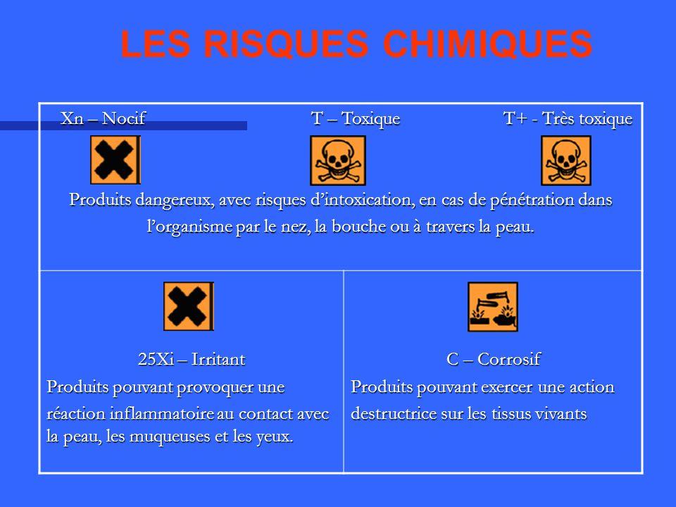 LES RISQUES CHIMIQUES Xn – Nocif T – Toxique T+ - Très toxique Xn – Nocif T – Toxique T+ - Très toxique Produits dangereux, avec risques dintoxication