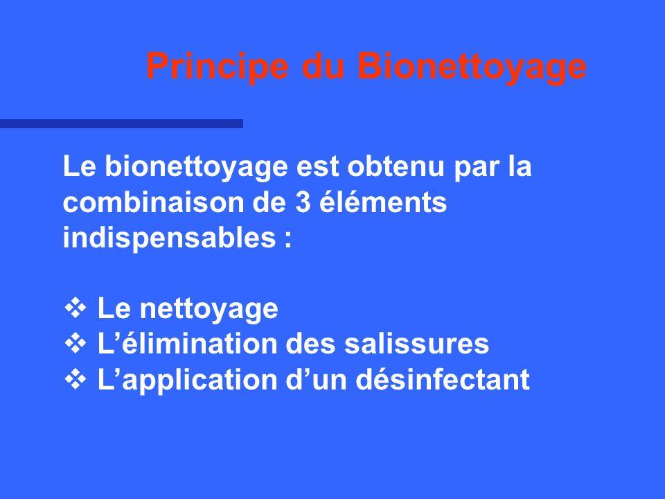 Le bionettoyage est obtenu par la combinaison de 3 éléments indispensables : Le nettoyage Lélimination des salissures Lapplication dun désinfectant Pr