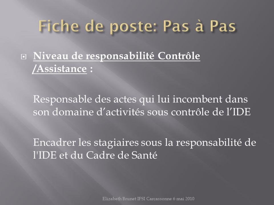 Niveau de responsabilité Contrôle /Assistance : Responsable des actes qui lui incombent dans son domaine dactivités sous contrôle de lIDE Encadrer les stagiaires sous la responsabilité de l IDE et du Cadre de Santé Elizabeth Brunet IFSI Carcassonne 6 mai 2010