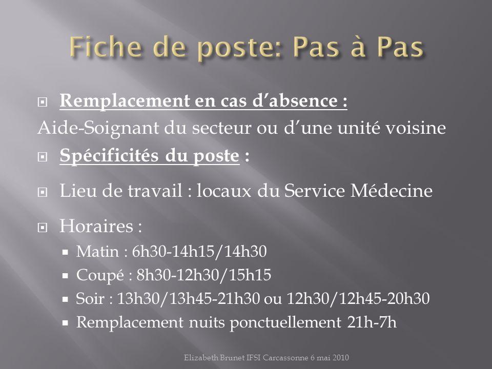 Remplacement en cas dabsence : Aide-Soignant du secteur ou dune unité voisine Spécificités du poste : Lieu de travail : locaux du Service Médecine Horaires : Matin : 6h30-14h15/14h30 Coupé : 8h30-12h30/15h15 Soir : 13h30/13h45-21h30 ou 12h30/12h45-20h30 Remplacement nuits ponctuellement 21h-7h Elizabeth Brunet IFSI Carcassonne 6 mai 2010