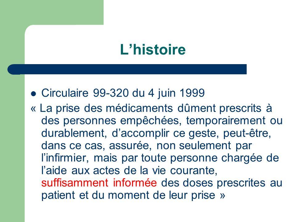 Lhistoire Circulaire 99-320 du 4 juin 1999 « La prise des médicaments dûment prescrits à des personnes empêchées, temporairement ou durablement, dacco